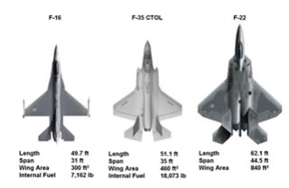 The U.S. will deploy the new F-22 Raptor fighter aircrafts to Europe, in order to show support for Eastern European allies, who fear Russian aggression - informed the United States Air Forces.